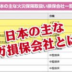 日本の主なメガ損害保険会社とは?